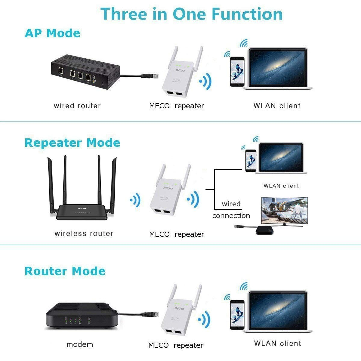 Ripetitore Wireless Universale Range Extender Access point